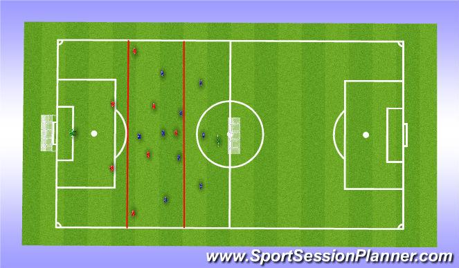 Football/Soccer Session Plan Drill (Colour): 8v8s