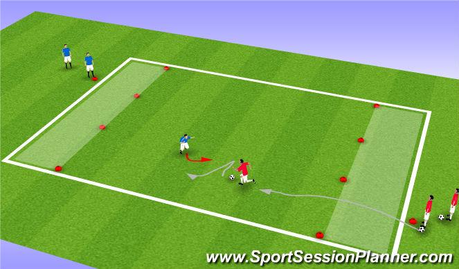 Football/Soccer Session Plan Drill (Colour): 1v1 Drill