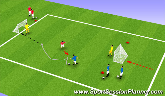 Football/Soccer Session Plan Drill (Colour): 1 v 1 Game Realistic Practice