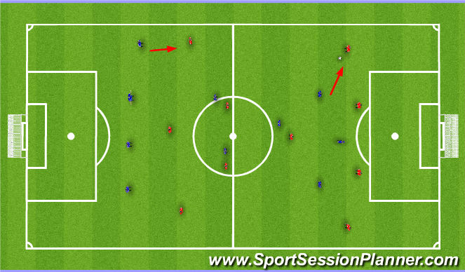 Football/Soccer Session Plan Drill (Colour): Full-Back in possession (v a 4-3-3)