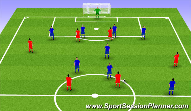Football/Soccer Session Plan Drill (Colour): In Centre-Midfielders possession