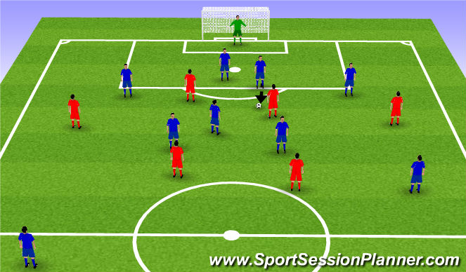 Football/Soccer Session Plan Drill (Colour): In Strikers possession