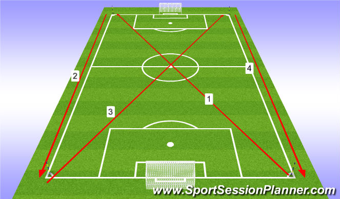 Football/Soccer Session Plan Drill (Colour): St Andrews Cross