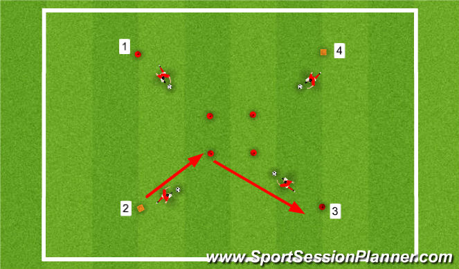 Football/Soccer Session Plan Drill (Colour): Dribble and Turn