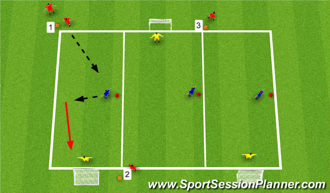 Football/Soccer Session Plan Drill (Colour): Technical 2:
