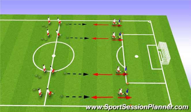 Football/Soccer Session Plan Drill (Colour): Checking