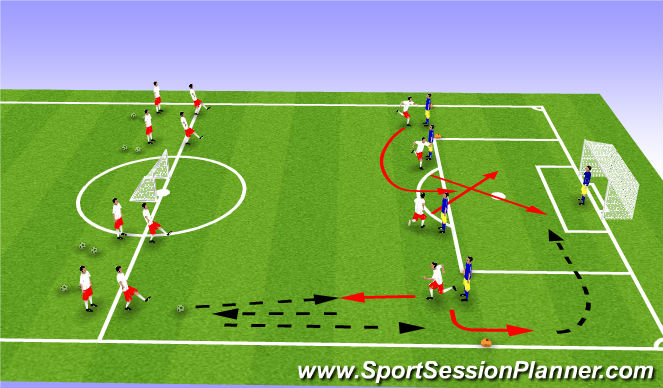Football/Soccer Session Plan Drill (Colour): Progression 2 - Spin & Shoot