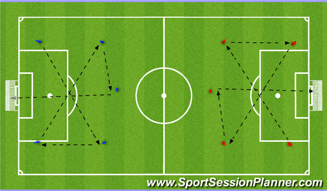 Football/Soccer Session Plan Drill (Colour): Passing Patter - Longer passing Technique