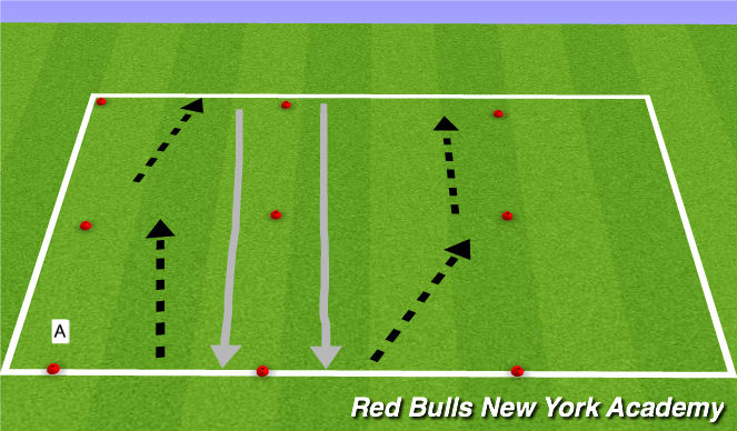 Football/Soccer Session Plan Drill (Colour): Theme