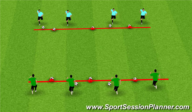 Football/Soccer Session Plan Drill (Colour): Football War