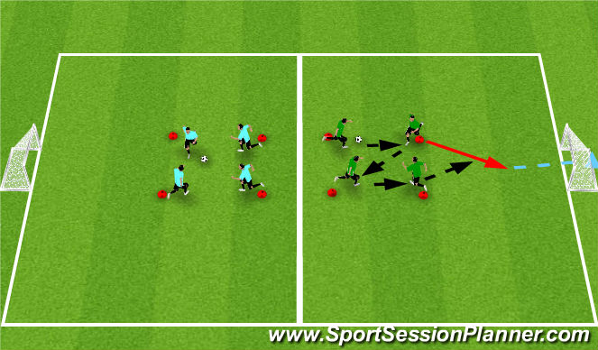 Football/Soccer Session Plan Drill (Colour): Race to get out and score