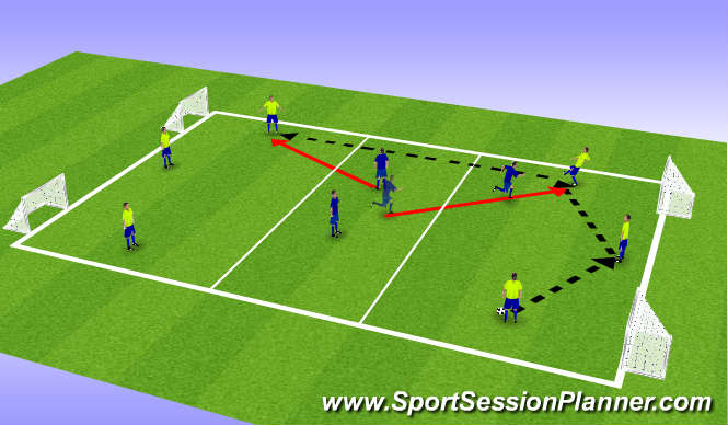 Football/Soccer Session Plan Drill (Colour): AC Posession