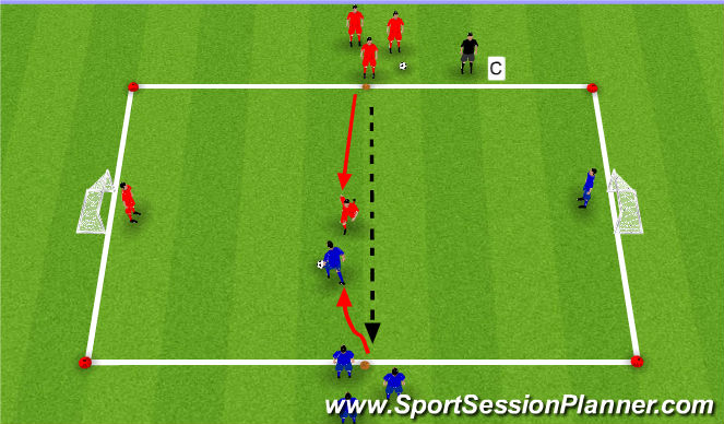 Football/Soccer Session Plan Drill (Colour): 1v1 w/GK