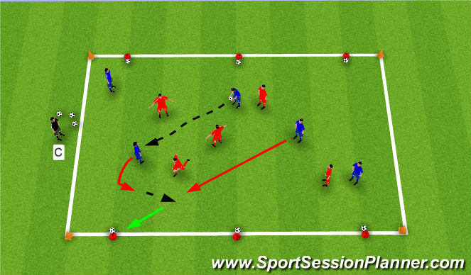 Football/Soccer Session Plan Drill (Colour): Knock the Ball off
