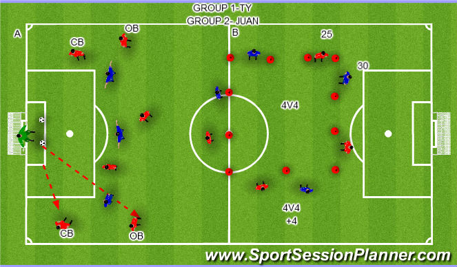 Football/Soccer Session Plan Drill (Colour): A.Playing out of the back B.Possesion game