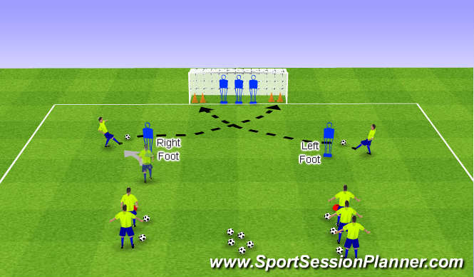 Football/Soccer Session Plan Drill (Colour): SC Finishing Techs 1