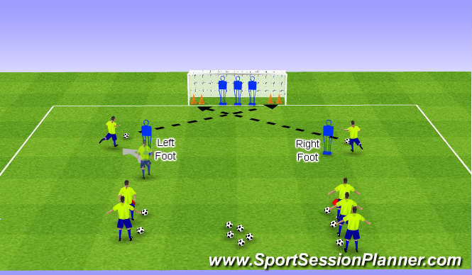 Football/Soccer Session Plan Drill (Colour): SC Finishing Techs 2