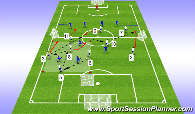 Football/Soccer Session Plan Drill (Colour): 5v3 --> 7v7 to goal