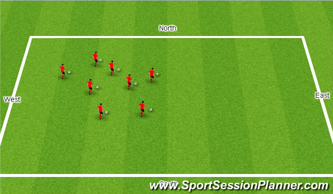 Football/Soccer Session Plan Drill (Colour): Activity 2: North, South, East, West.