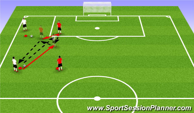 Football/Soccer Session Plan Drill (Colour): cognitive passing pattern
