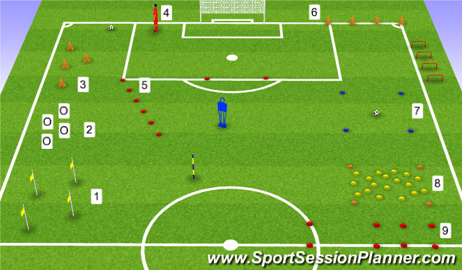 Football/Soccer Session Plan Drill (Colour): Technical Circuit