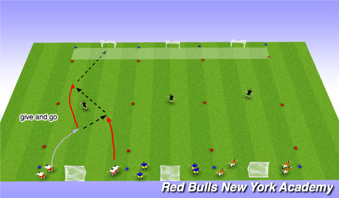Football/Soccer Session Plan Drill (Colour): Technical Repittions