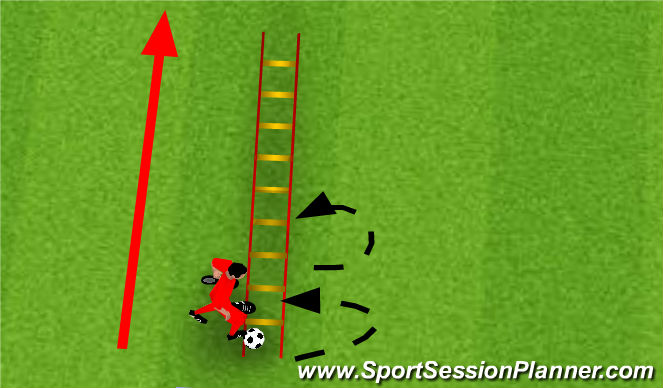 Football/Soccer Session Plan Drill (Colour): Tap-tap, Roll, Stop