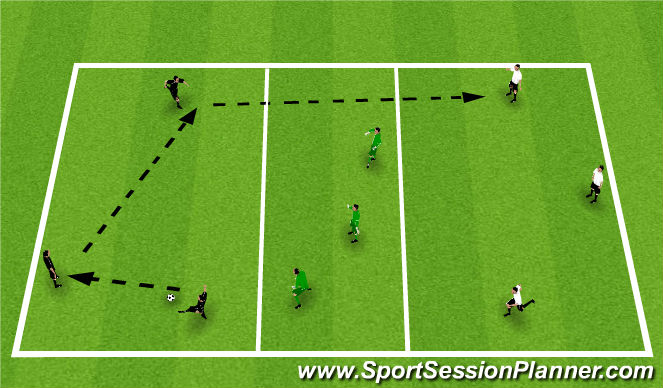 Football/Soccer Session Plan Drill (Colour): Technical 1 (T1)