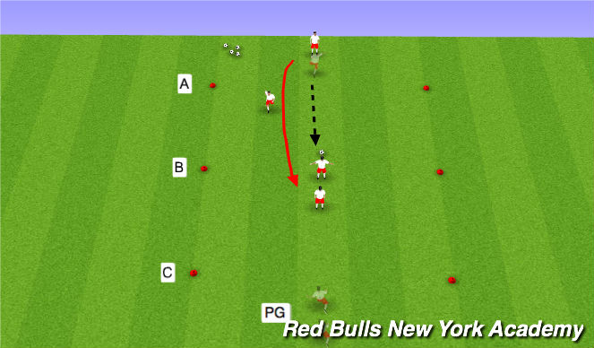 Football/Soccer Session Plan Drill (Colour): warm up/technical reps