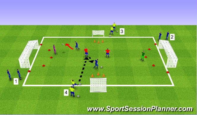 Football/Soccer Session Plan Drill (Colour): Finishing Techs