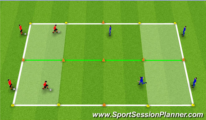 Football/Soccer Session Plan Drill (Colour): Activity 2: End Zone