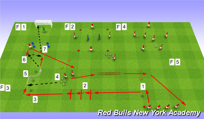 Football/Soccer Session Plan Drill (Colour): Session 4