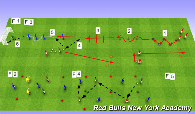 Football/Soccer Session Plan Drill (Colour): Session 6