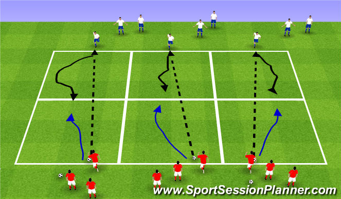 Football/Soccer Session Plan Drill (Colour): 1v1 frontal