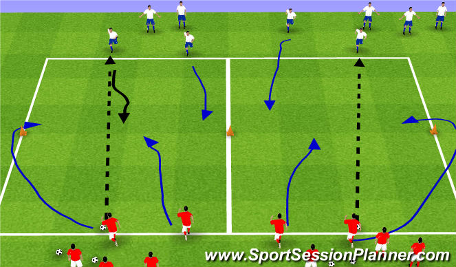 Football/Soccer Session Plan Drill (Colour): 2v2 -> 2v1+1