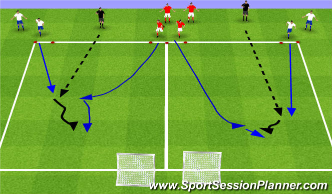 Football/Soccer Session Plan Drill (Colour): 1v1 recovering defending