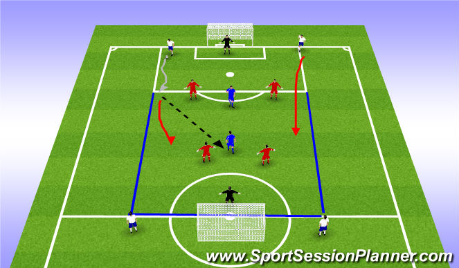 Football/Soccer Session Plan Drill (Colour): 3v2 with target