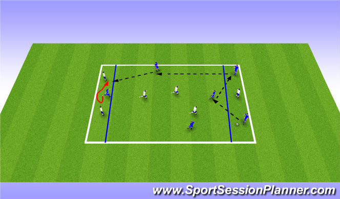 Football/Soccer Session Plan Drill (Colour): 6v6 target