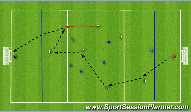 Football/Soccer Session Plan Drill (Colour): 7v7 with unopposed target