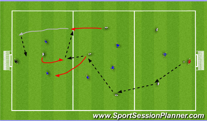 Football/Soccer Session Plan Drill (Colour): 7v7 through targets