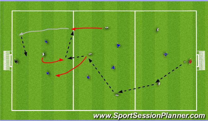 Football/Soccer Session Plan Drill (Colour): 7v7 through targets