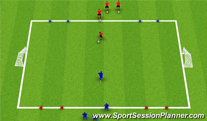 Football/Soccer Session Plan Drill (Colour): Activity 2: 1v1 w/ Multiple Goals