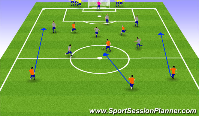 Football/Soccer Session Plan Drill (Colour): SSG Developing fitness