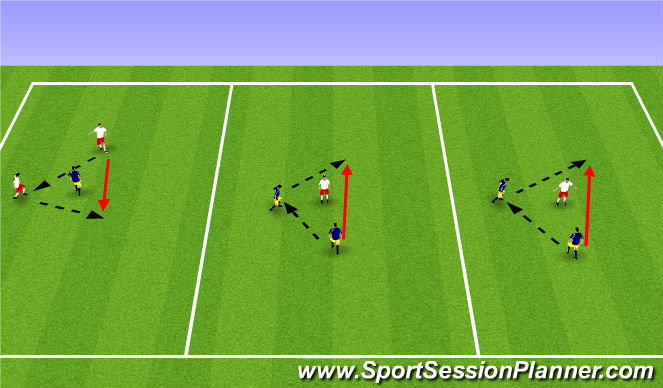 Football/Soccer Session Plan Drill (Colour): ODP July 22nd