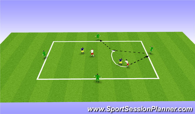 Football/Soccer Session Plan Drill (Colour): ODP July 22nd 6:00/8:00