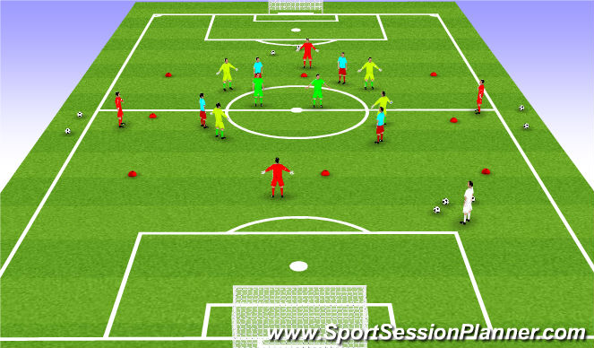 Football/Soccer Session Plan Drill (Colour): Rondo + (10v4)