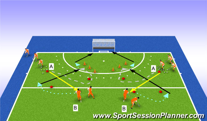 Hockey Session Plan Drill (Colour): warm up shooting