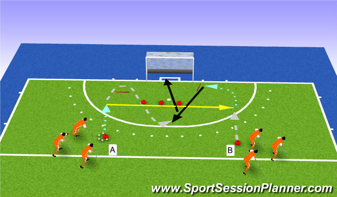 Hockey Session Plan Drill (Colour): scoring 90 degree