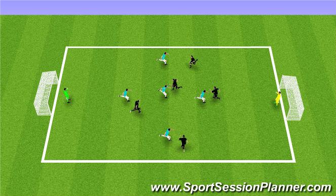 Football/Soccer Session Plan Drill (Colour): Reg 5 v 5 scrimmage