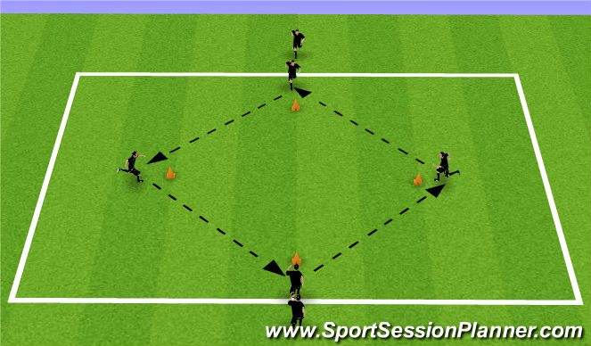 Football/Soccer Session Plan Drill (Colour): Passing diamond variations